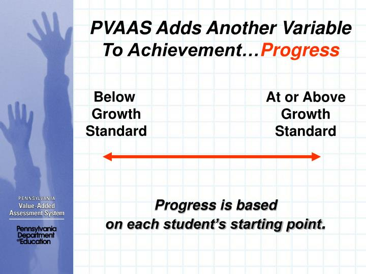 PVAAS Adds Another Variable To Achievement…