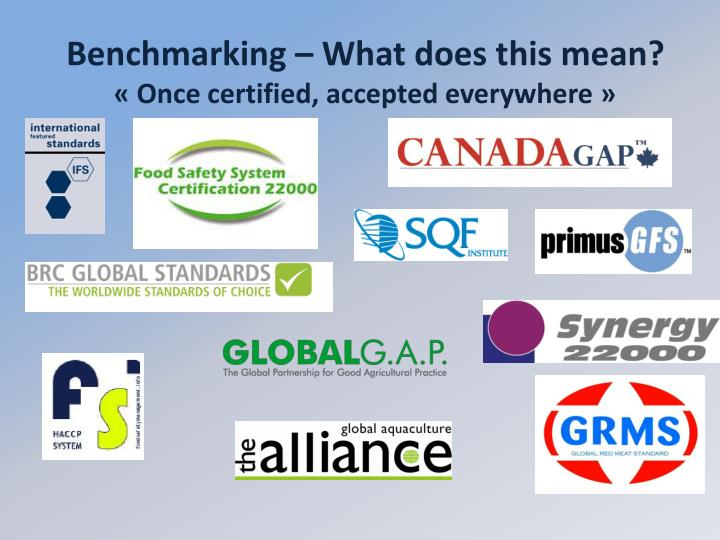 Benchmarking – What does