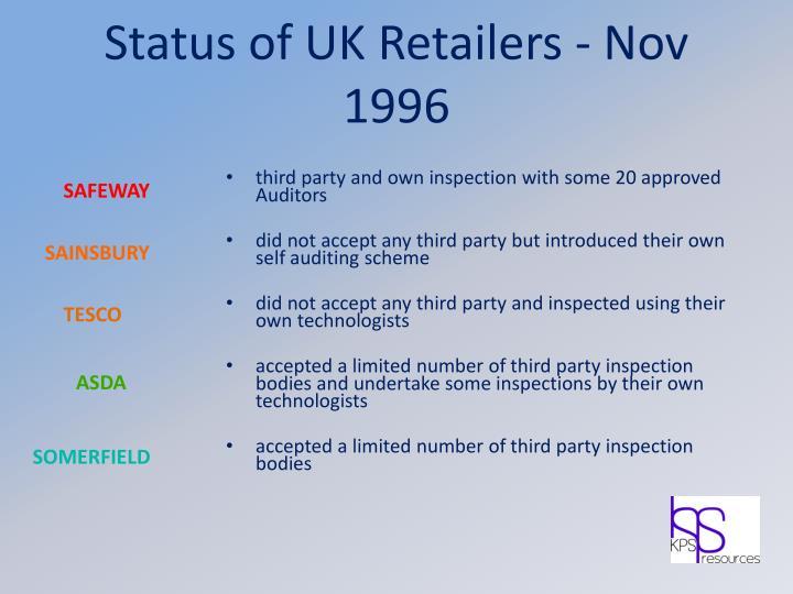 Status of UK Retailers - Nov