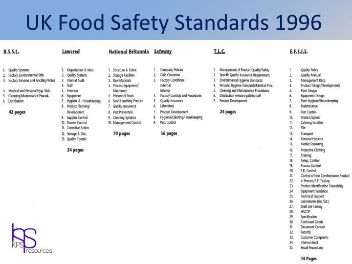 UK Food Safety Standards 1996