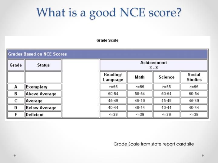 What is a good NCE score?