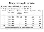 marge mensuelle esp r e1