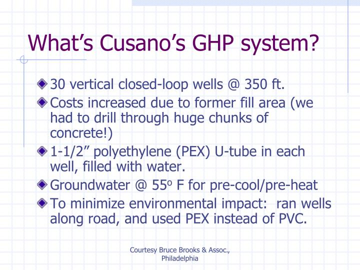 What's Cusano's GHP system?