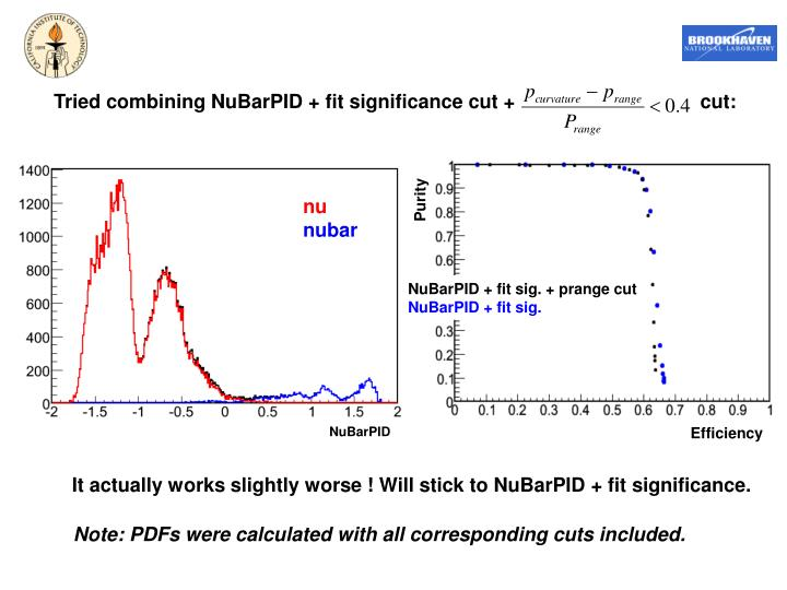 Tried combining NuBarPID + fit significance cut +                                  cut:
