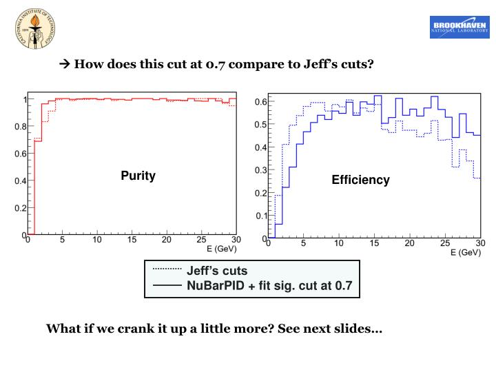 Jeff's cuts