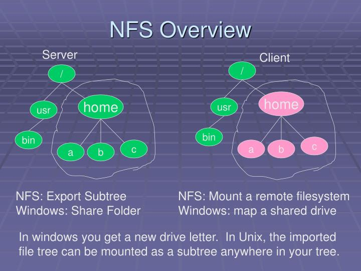 Nfs overview