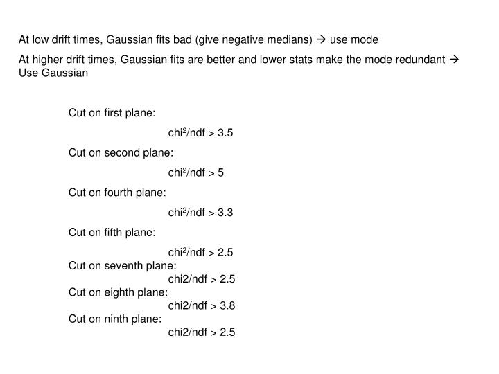 At low drift times, Gaussian fits bad (give negative medians)