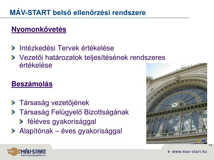 MÁV-START belső ellenőrzési rendszere