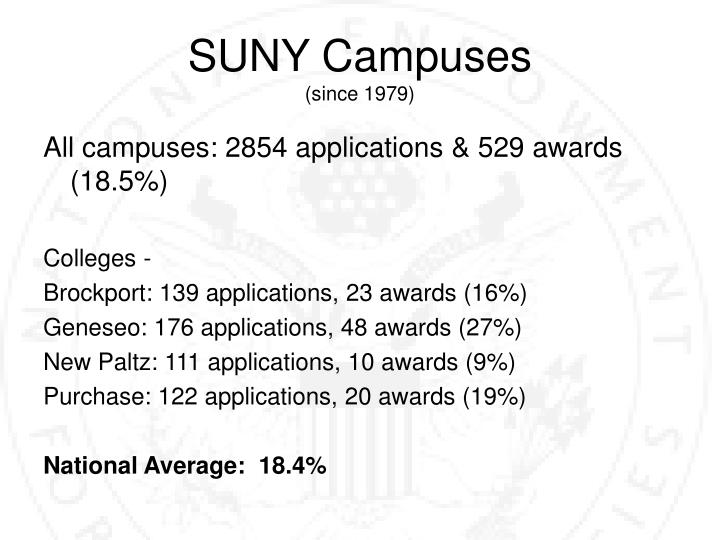 SUNY Campuses