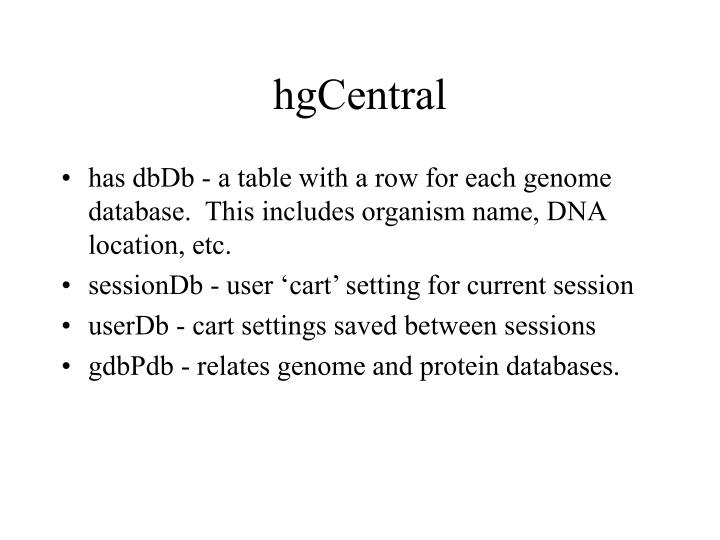 hgCentral