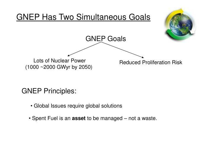 GNEP Goals