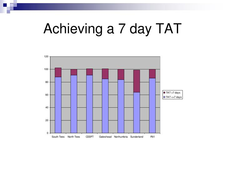 Achieving a 7 day TAT