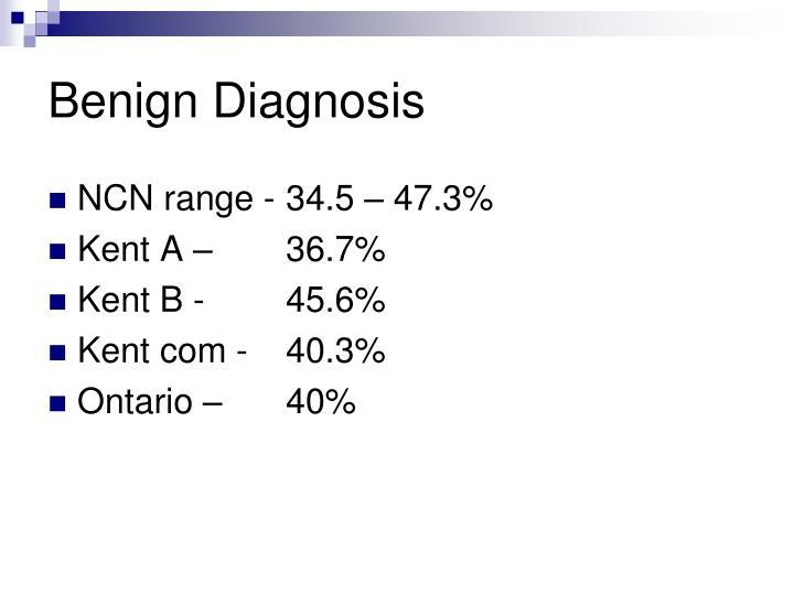 Benign Diagnosis