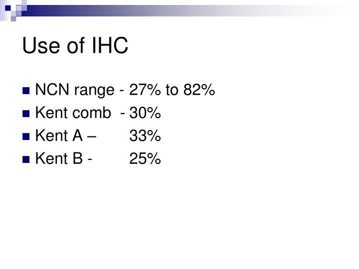 Use of IHC