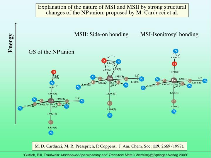 Explanation of the nature of MSI and MSII by strong structural