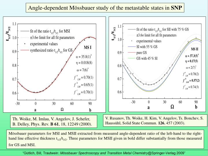 Angle-dependent Mössbauer study of the metastable states in