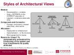 styles of architectural views