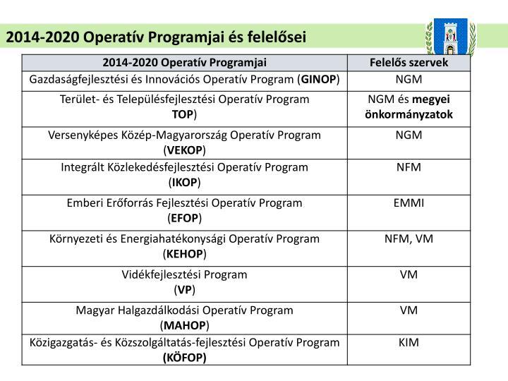 2014-2020 Operatív Programjai és felelősei