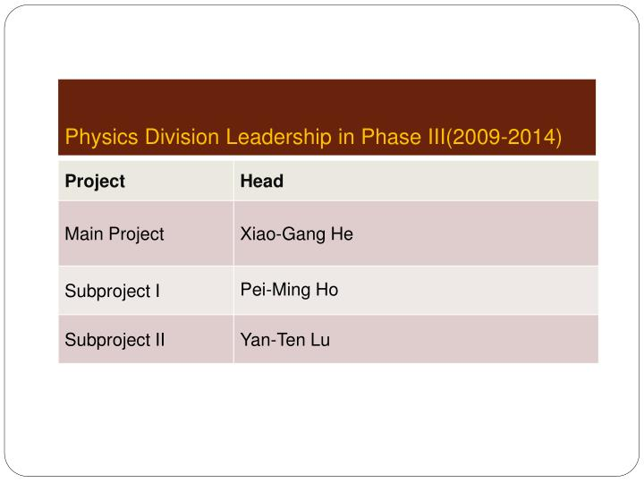 Physics Division Leadership in Phase III(2009-2014)