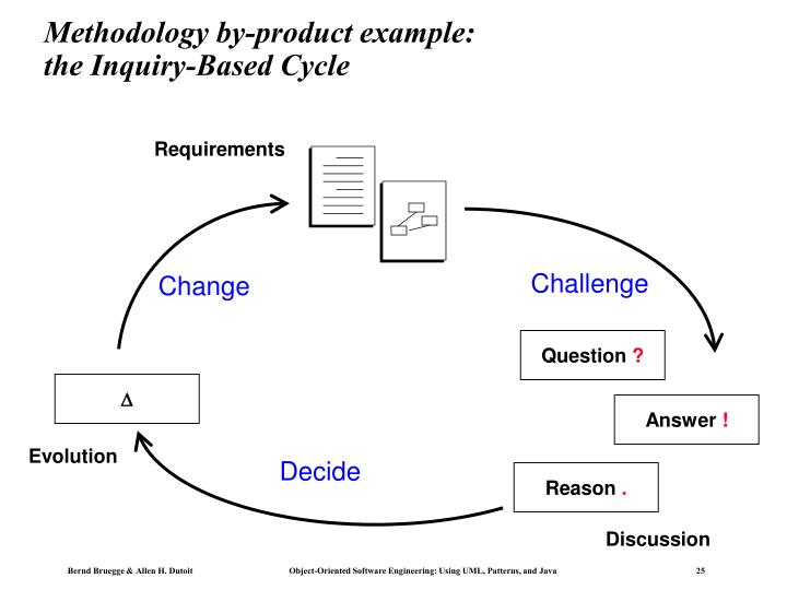 Methodology by-product example: