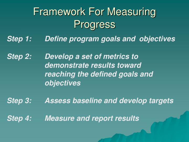 Framework For Measuring Progress