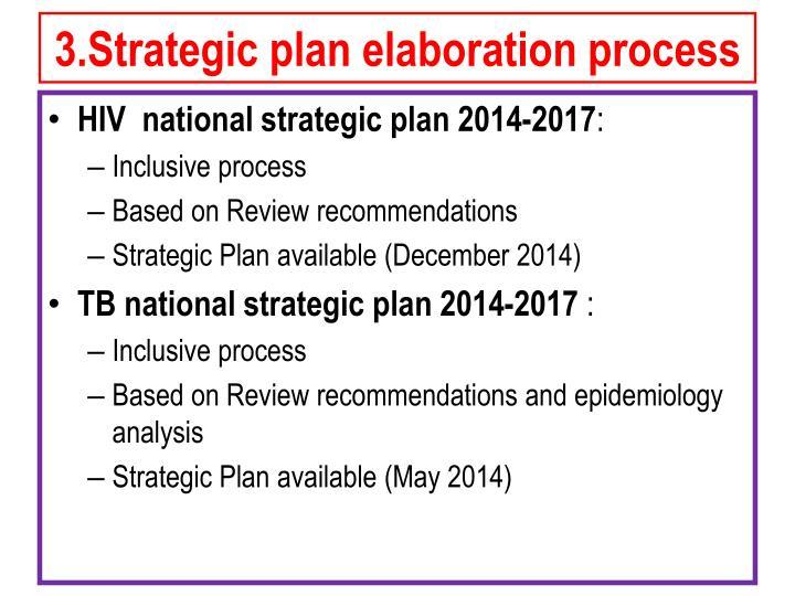 3.Strategic plan elaboration process