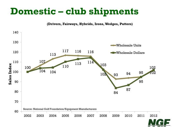 Domestic – club shipments