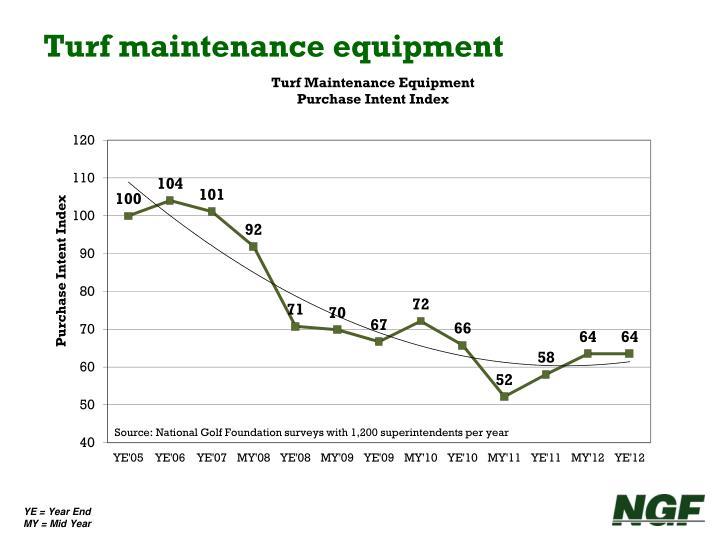 Turf maintenance equipment