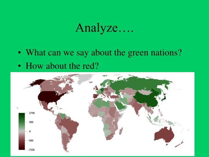 Analyze….