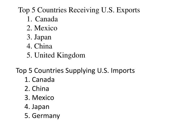 Top 5 Countries Receiving U.S. Exports