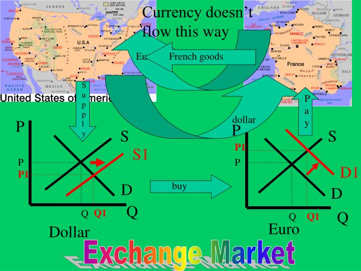 Currency doesn't