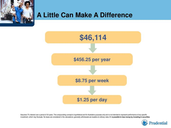 A Little Can Make A Difference