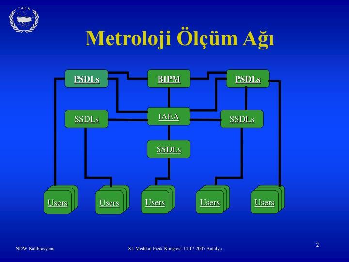 Metroloji l m a