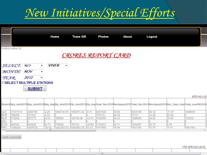 New Initiatives/Special Efforts