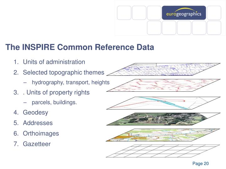 The INSPIRE Common Reference Data