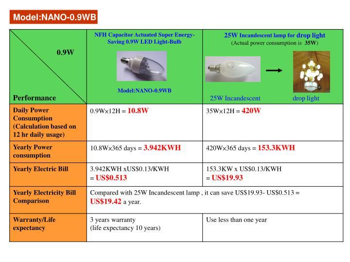 Model:NANO-0.9WB