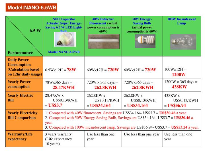 Model:NANO-6.5WB
