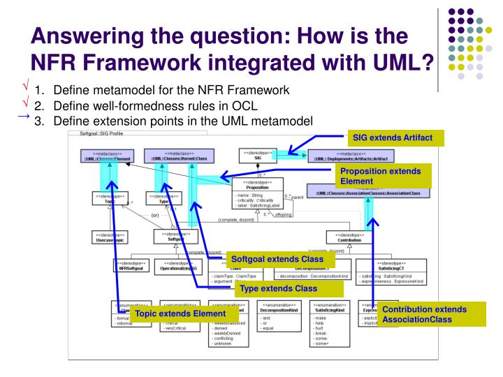 Answering the question: How is the NFR Framework integrated with UML?