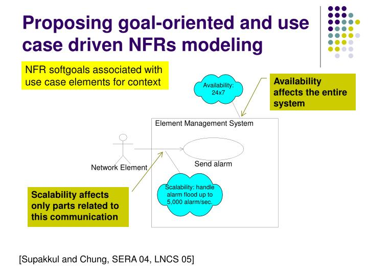 Proposing goal-oriented and use case driven NFRs modeling