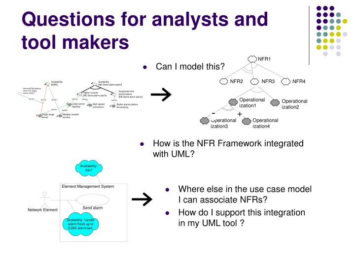 Questions for analysts and tool makers