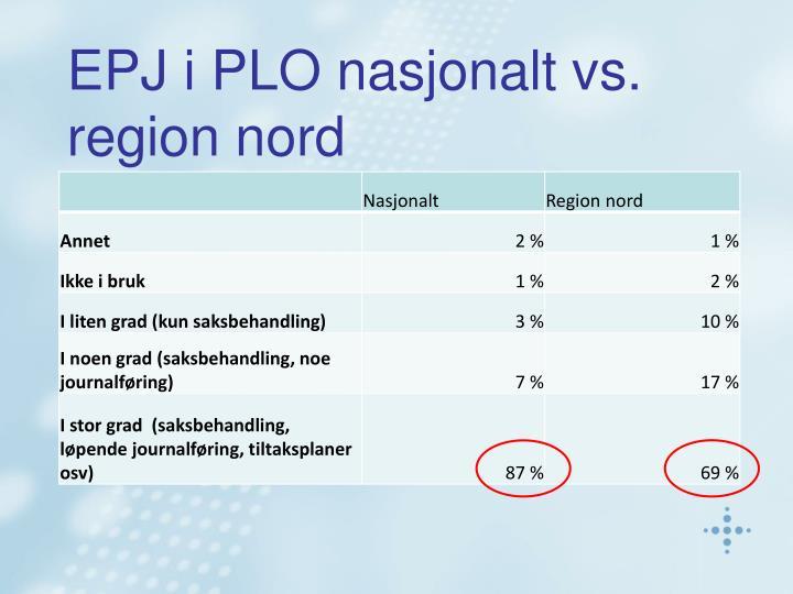 EPJ i PLO nasjonalt vs. region nord