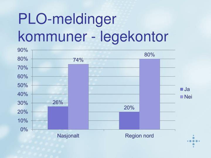 PLO-meldinger