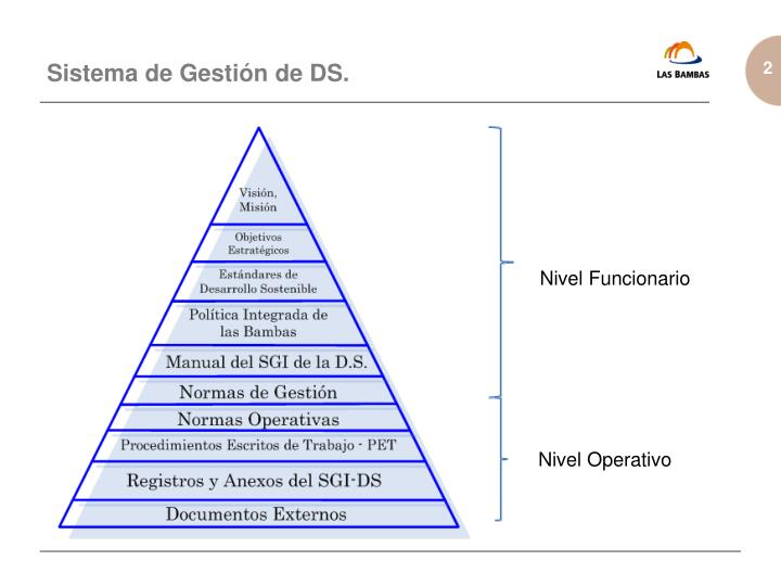 Sistema de Gestión de DS.