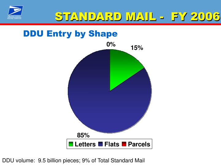STANDARD MAIL -  FY 2006