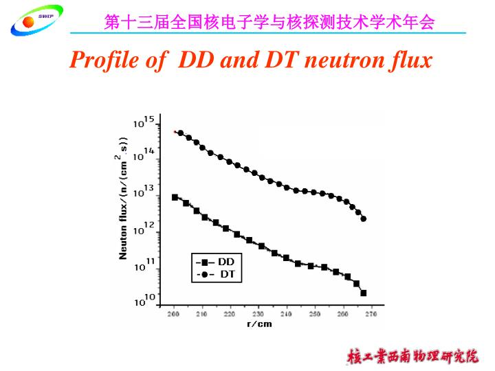Profile of  DD and DT neutron flux