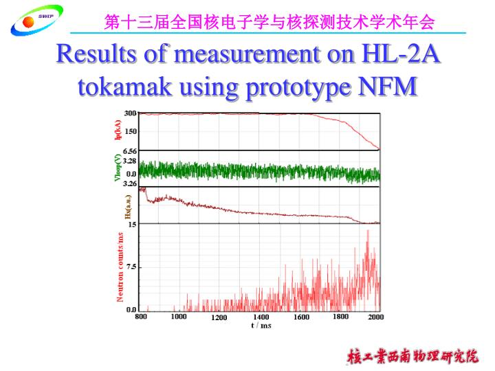 Results of measurement on HL-2A tokamak using prototype NFM