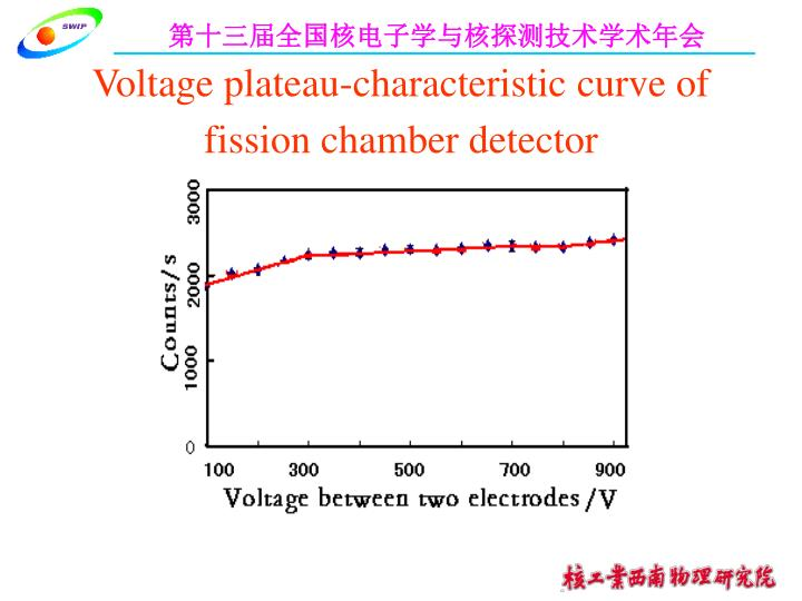 Voltage plateau-characteristic curve of fission chamber detector