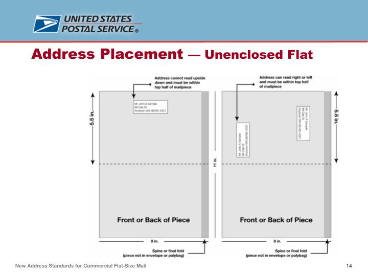 Address Placement