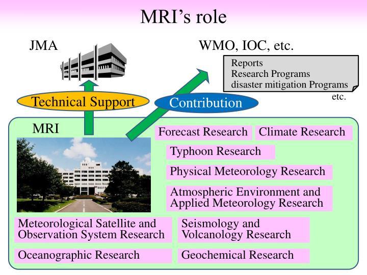 MRI's role