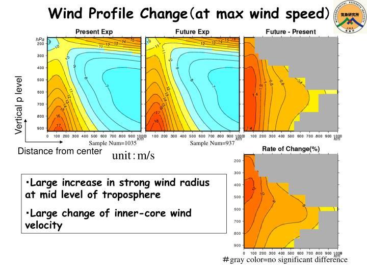 Wind Profile Change